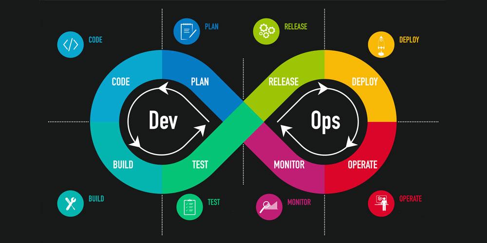 DevOps for ADAS software & simulation